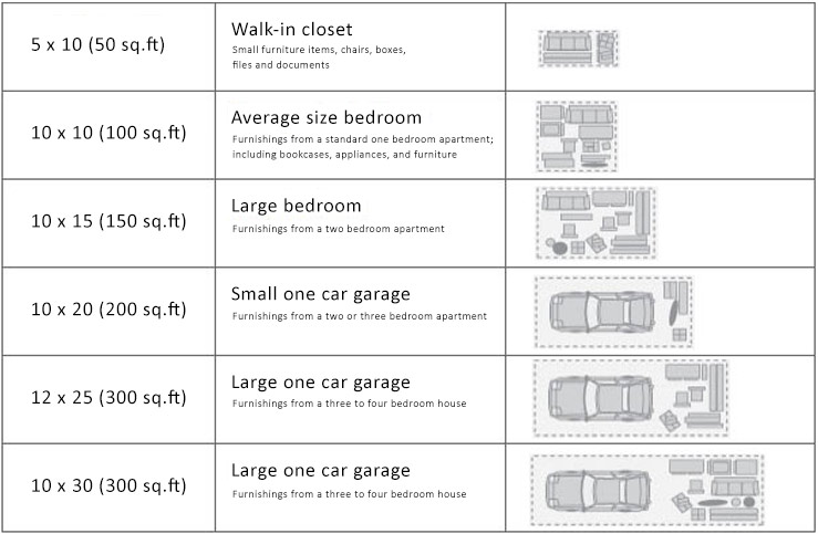 Extra Room Self Storage: Storage Unit Sizes